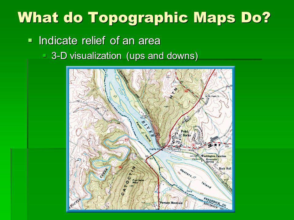 What do Topographic Maps Do