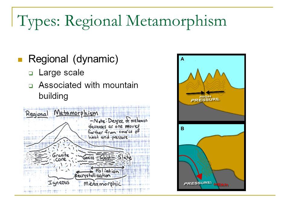 Types: Regional Metamorphism