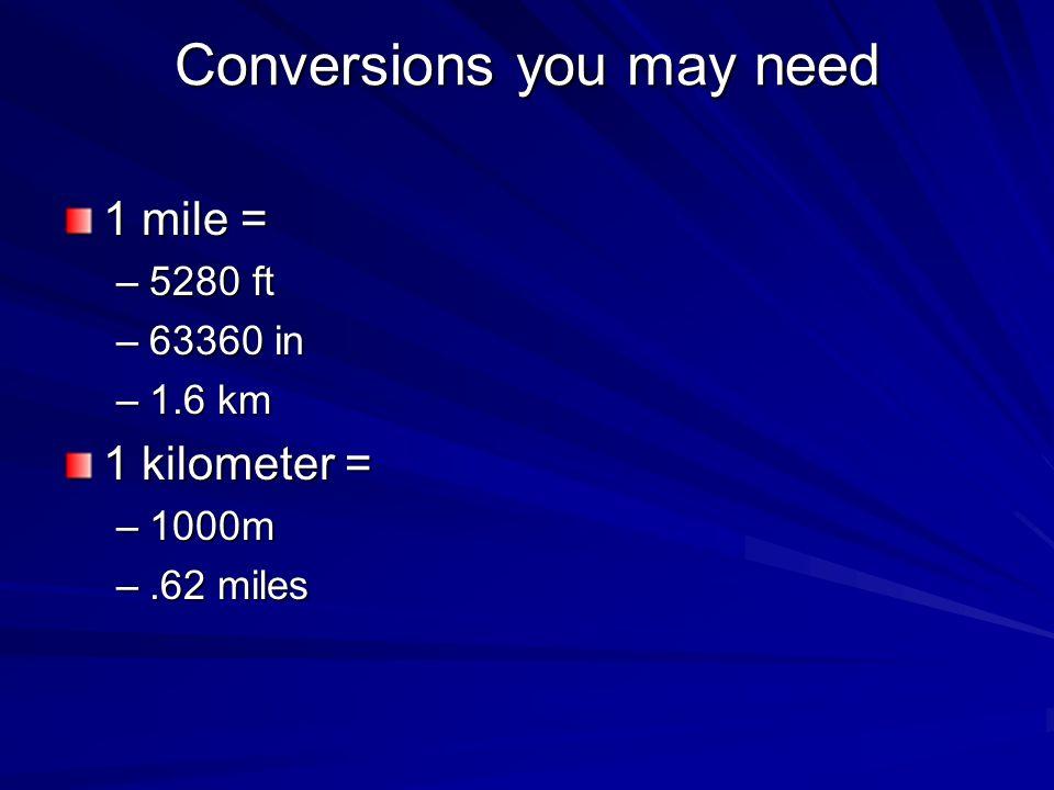Conversions you may need