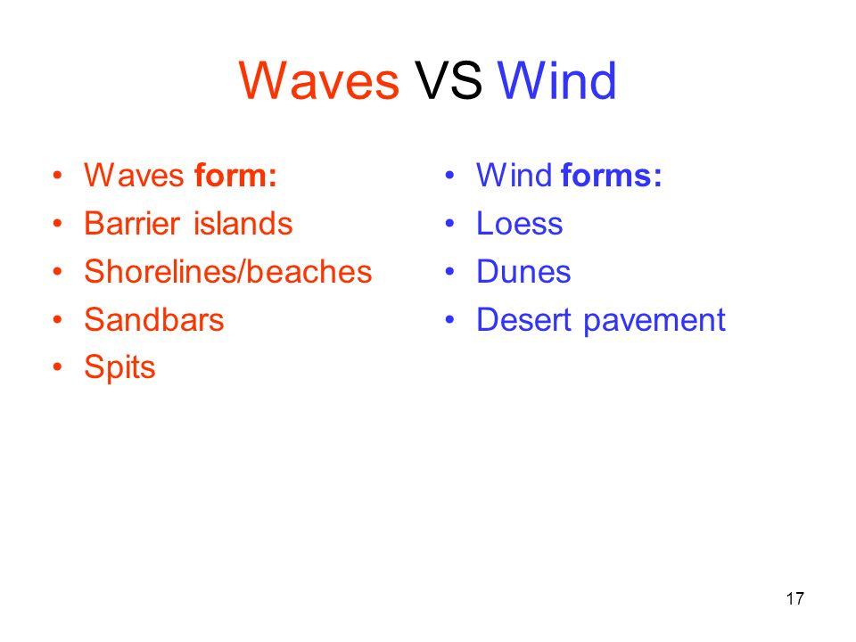 Waves VS Wind Waves form: Barrier islands Shorelines/beaches Sandbars