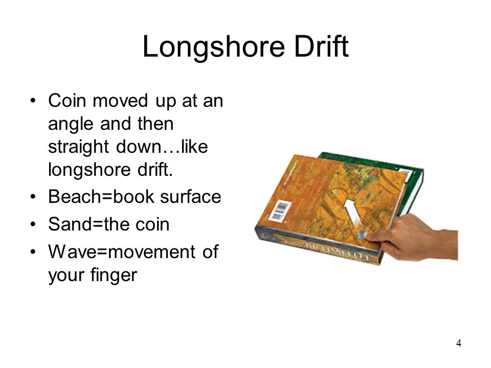 Longshore Drift Coin moved up at an angle and then straight down…like longshore drift. Beach=book surface.