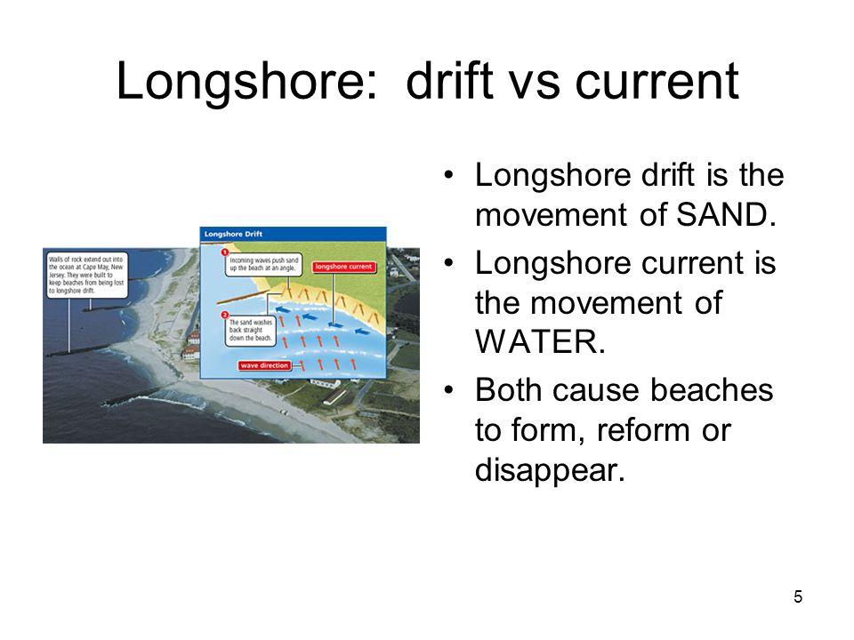 Longshore: drift vs current