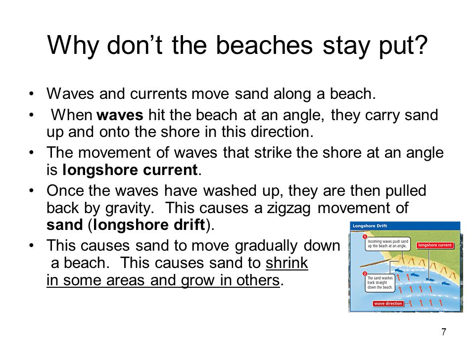 Why don't the beaches stay put
