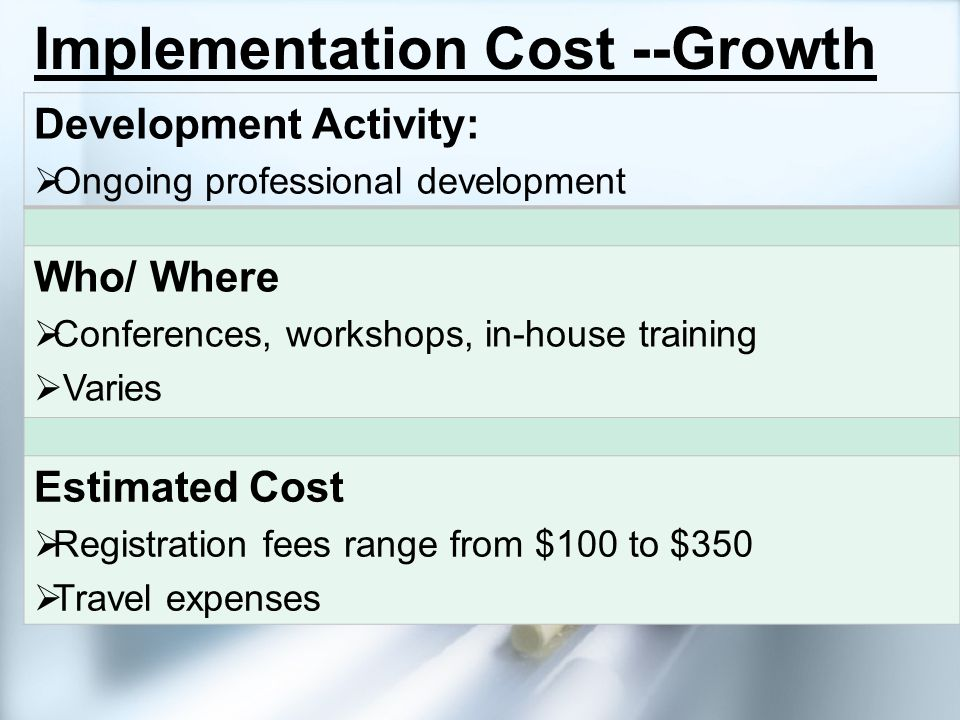 Implementation Cost --Growth