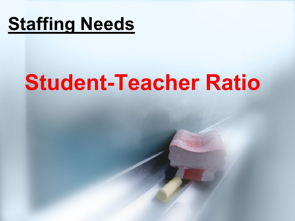 Student-Teacher Ratio