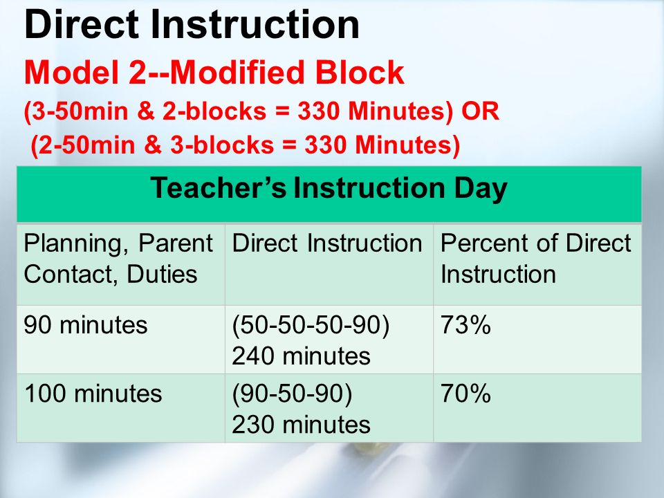 Teacher's Instruction Day