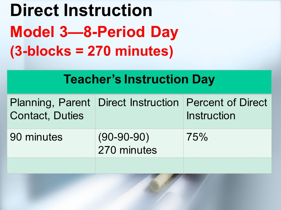 Direct Instruction Model 3—8-Period Day (3-blocks = 270 minutes)