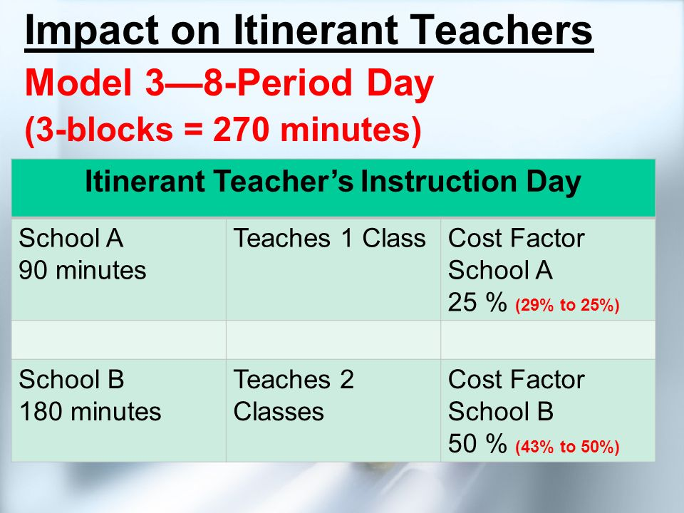 Itinerant Teacher's Instruction Day