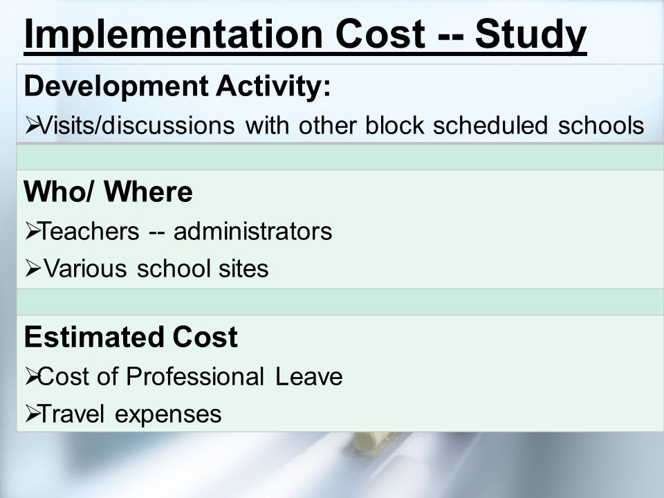 Implementation Cost -- Study