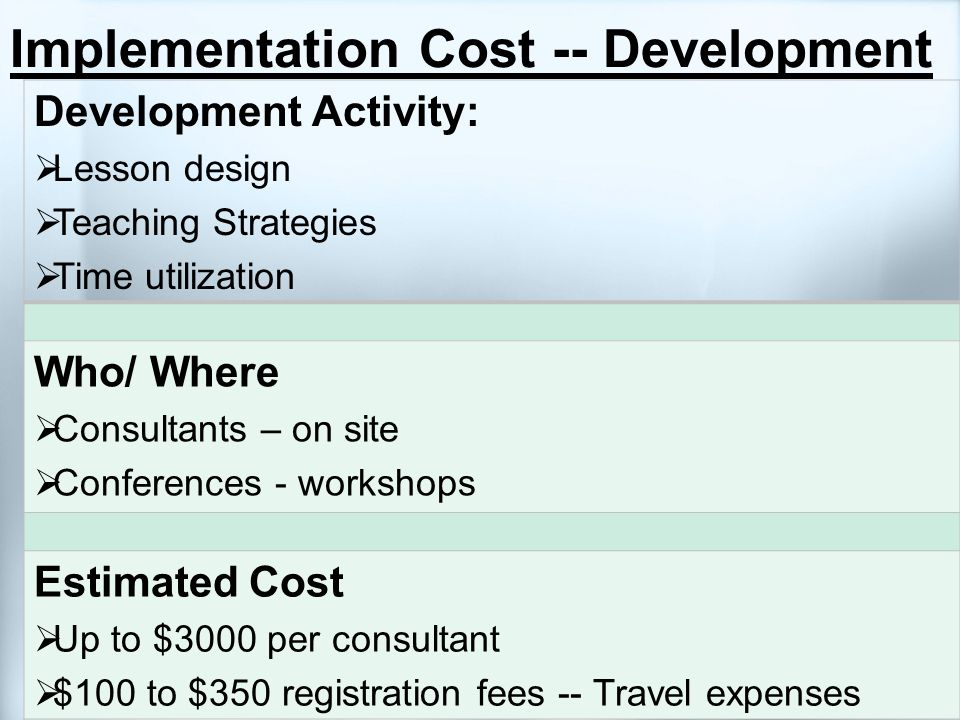 Implementation Cost -- Development