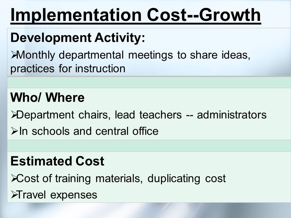 Implementation Cost--Growth