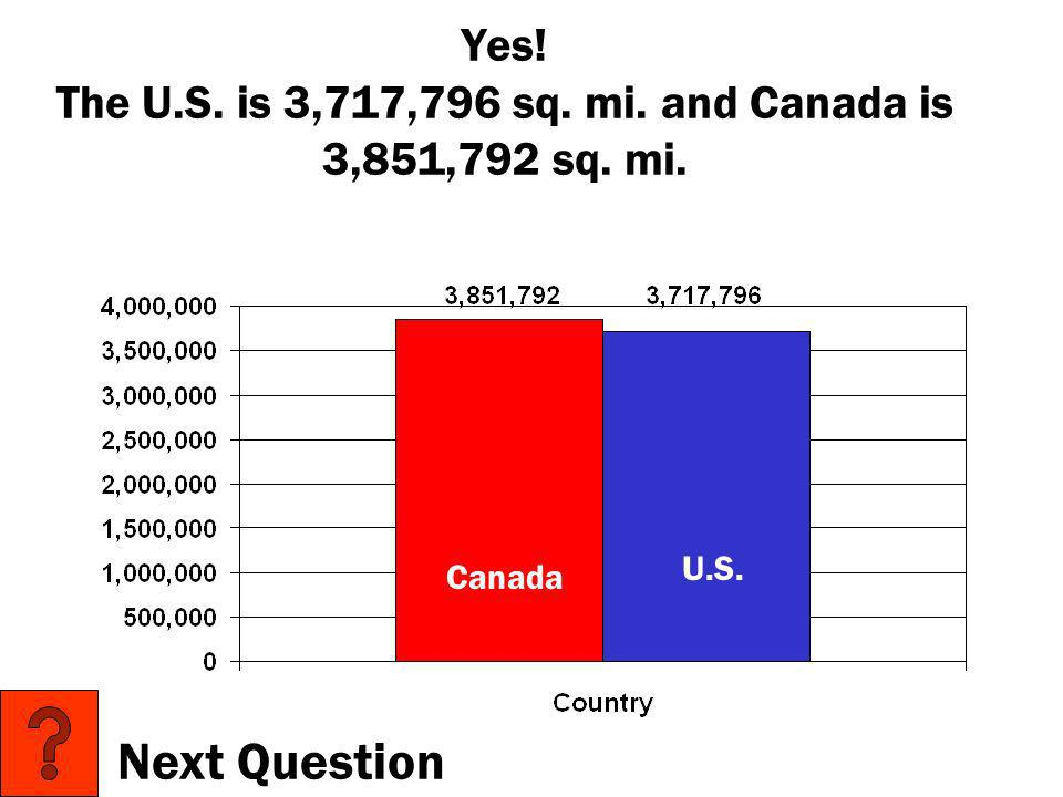 Yes! The U.S. is 3,717,796 sq. mi. and Canada is 3,851,792 sq. mi.
