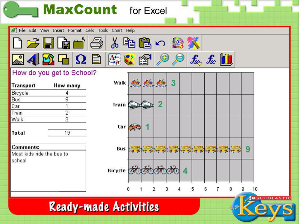 MaxCount Activities MaxCount Activities MaxCount for Excel
