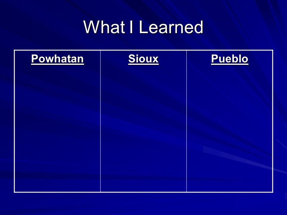 What I Learned Powhatan Sioux Pueblo