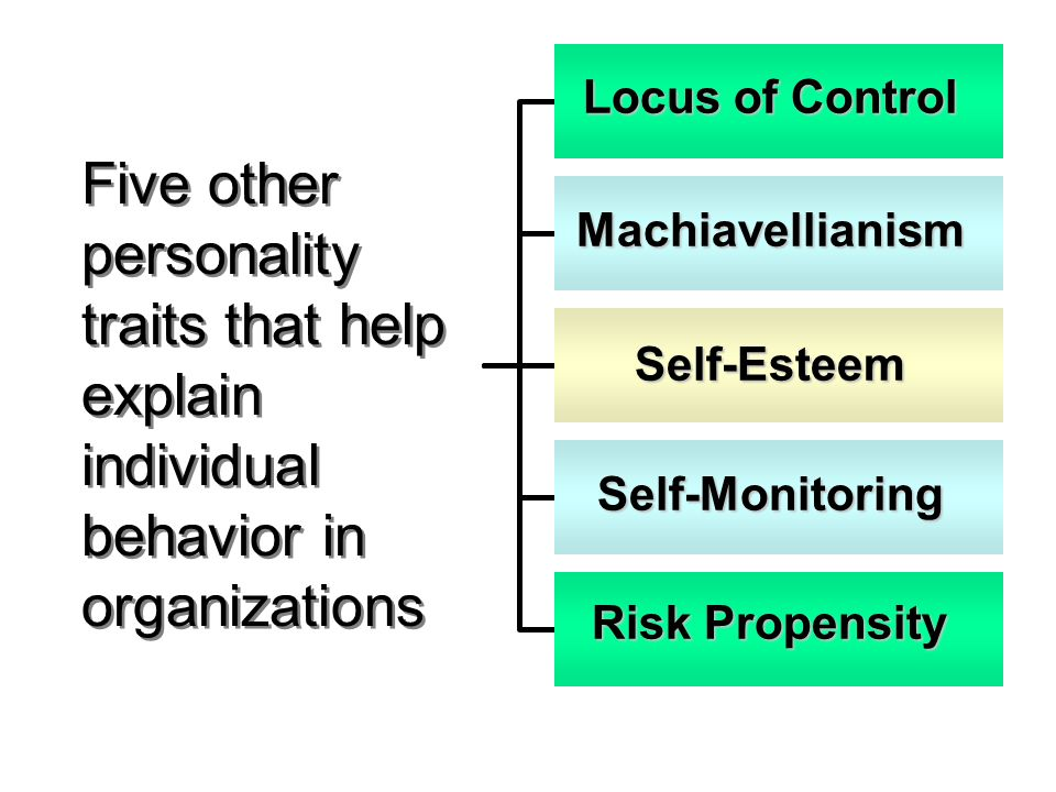 self monitoring and persons appearance Study 3 showed that reminders of death led to decreased appearance monitoring address the neglected question of why people need self-esteem.