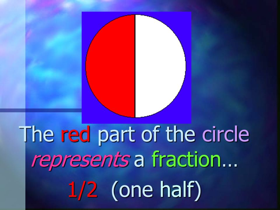 The red part of the circle represents a fraction… 1/2 (one half)