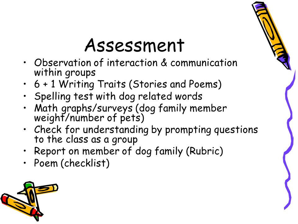 Assessment Observation of interaction & communication within groups