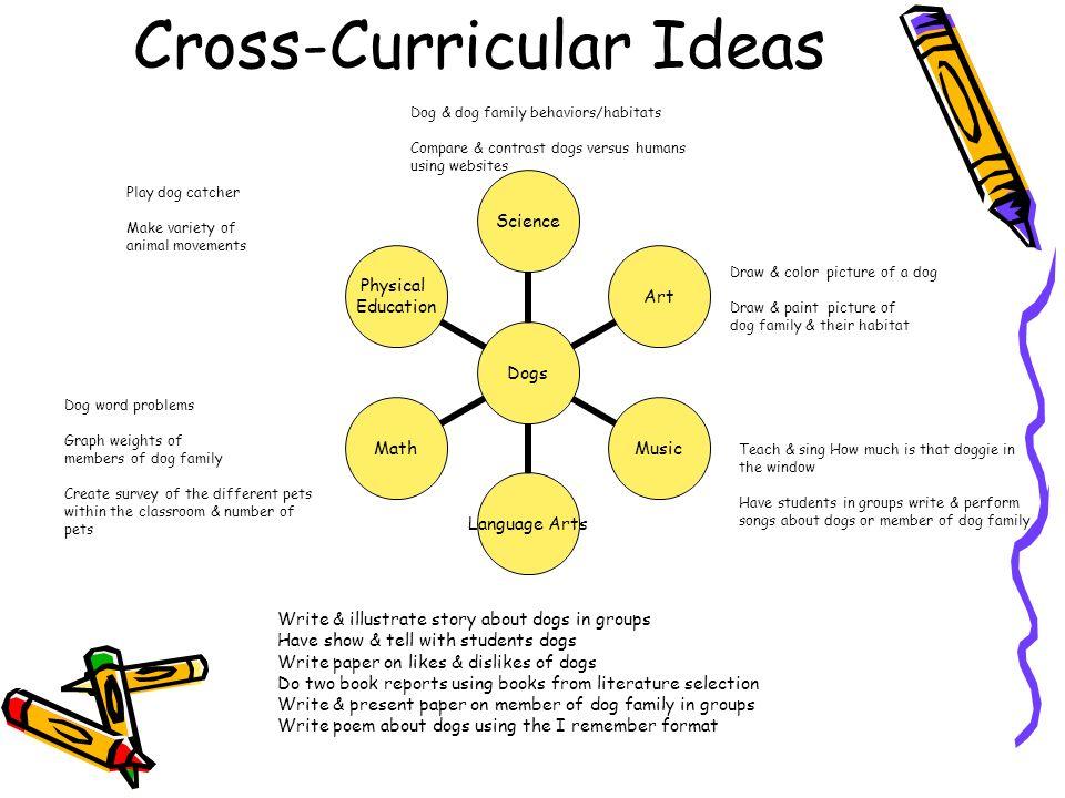 Cross-Curricular Ideas