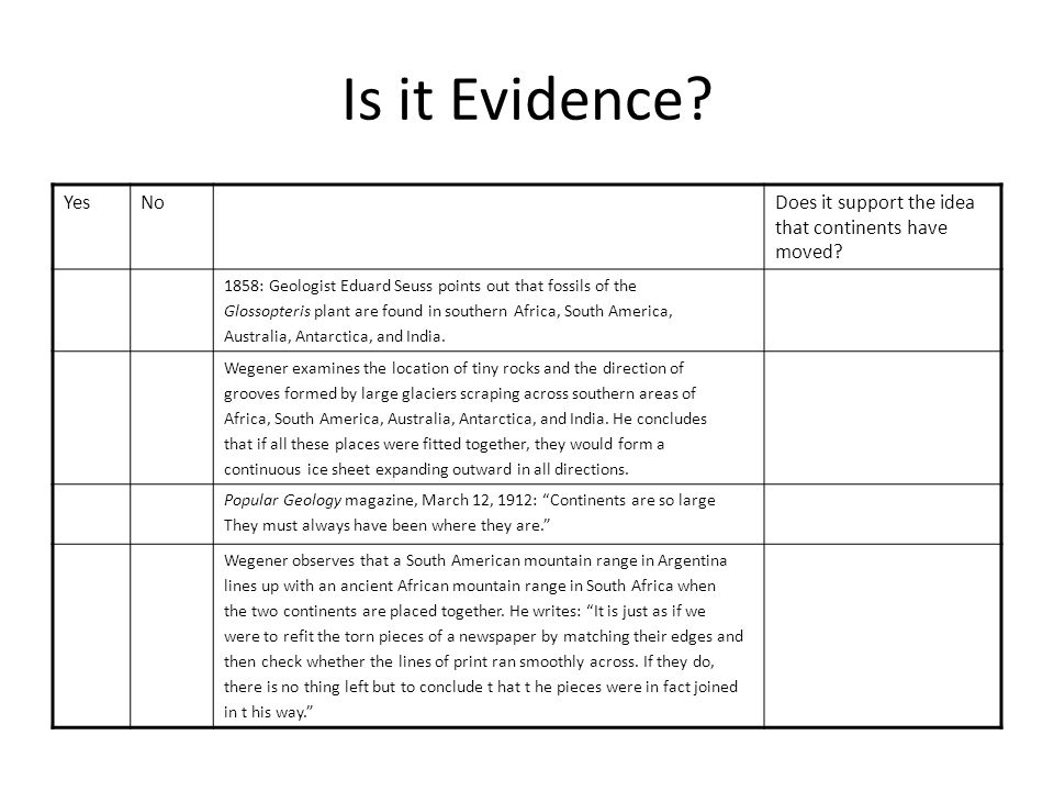 does evidence support the idea that Nonfiction readers think about the author's purpose before and after reading (inform, persuade, entertain), and give evidence from the text to support their view lesson: supporting author's.