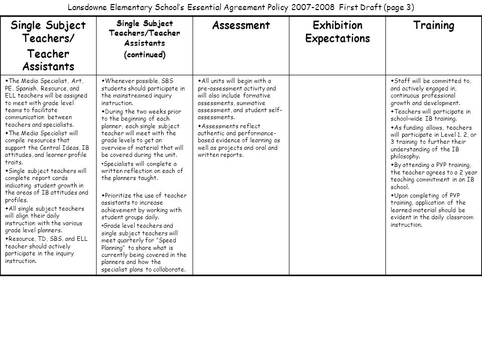 Single Subject Teachers/ Teacher Assistants Assessment