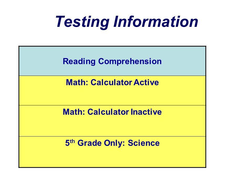 Math: Calculator Active Math: Calculator Inactive