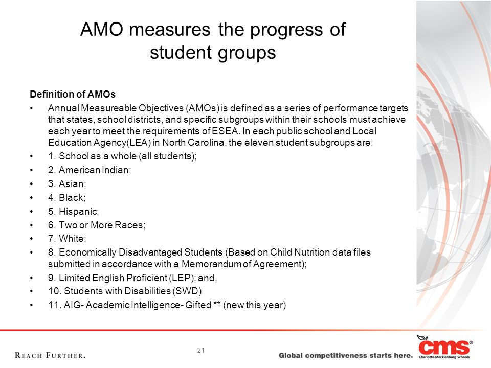 AMO measures the progress of student groups