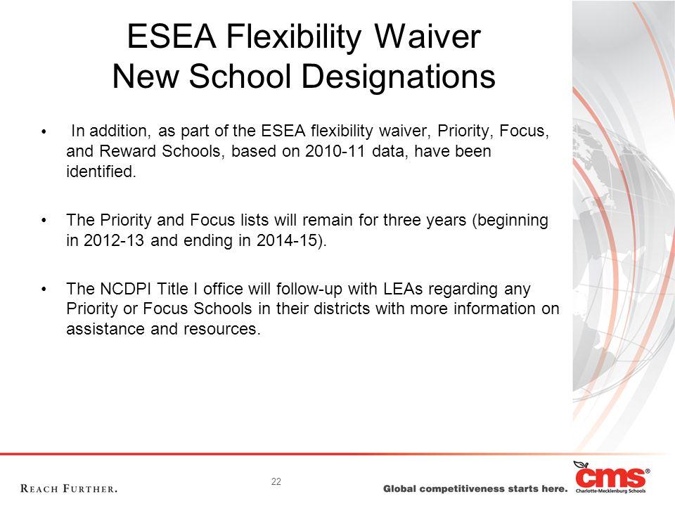 ESEA Flexibility Waiver New School Designations
