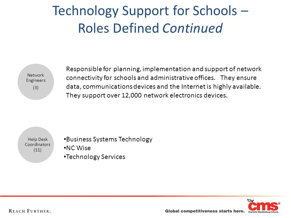 Technology Support for Schools – Roles Defined Continued