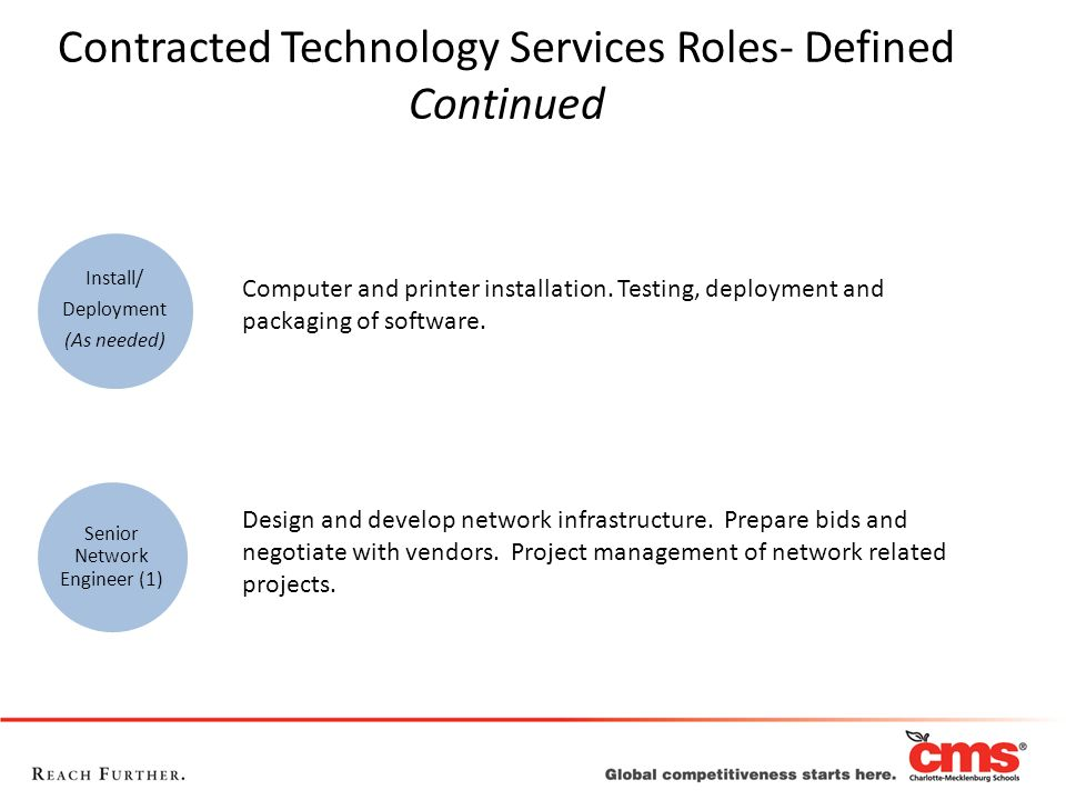 Contracted Technology Services Roles- Defined Continued