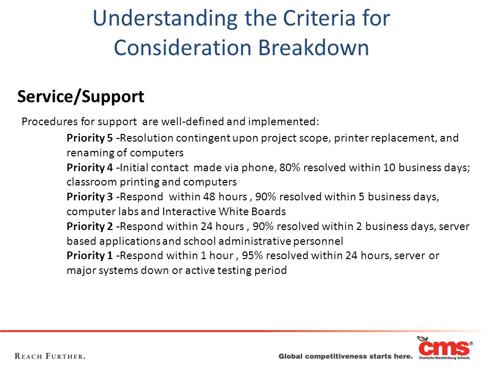 Understanding the Criteria for Consideration Breakdown