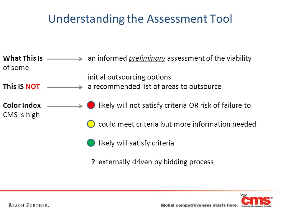 Understanding the Assessment Tool