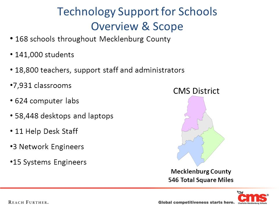 Technology Support for Schools Overview & Scope