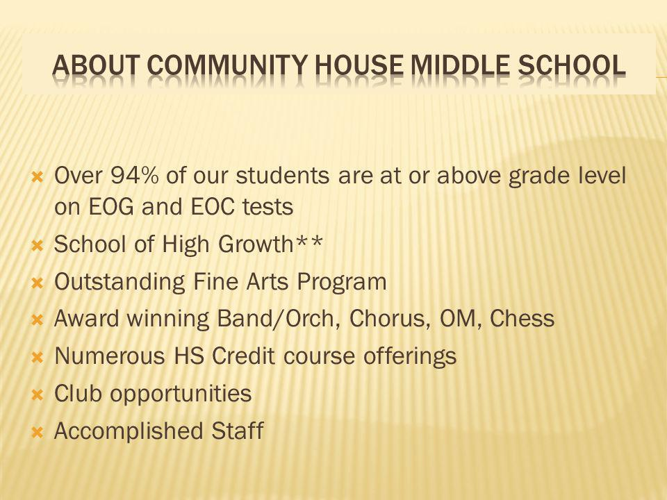 About Community House Middle School