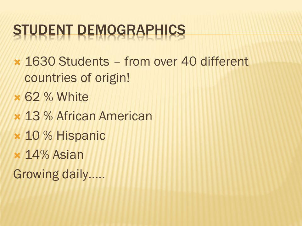 Student Demographics 1630 Students – from over 40 different countries of origin! 62 % White. 13 % African American.