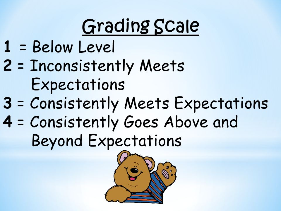 Grading Scale 1 = Below Level 2 = Inconsistently Meets Expectations