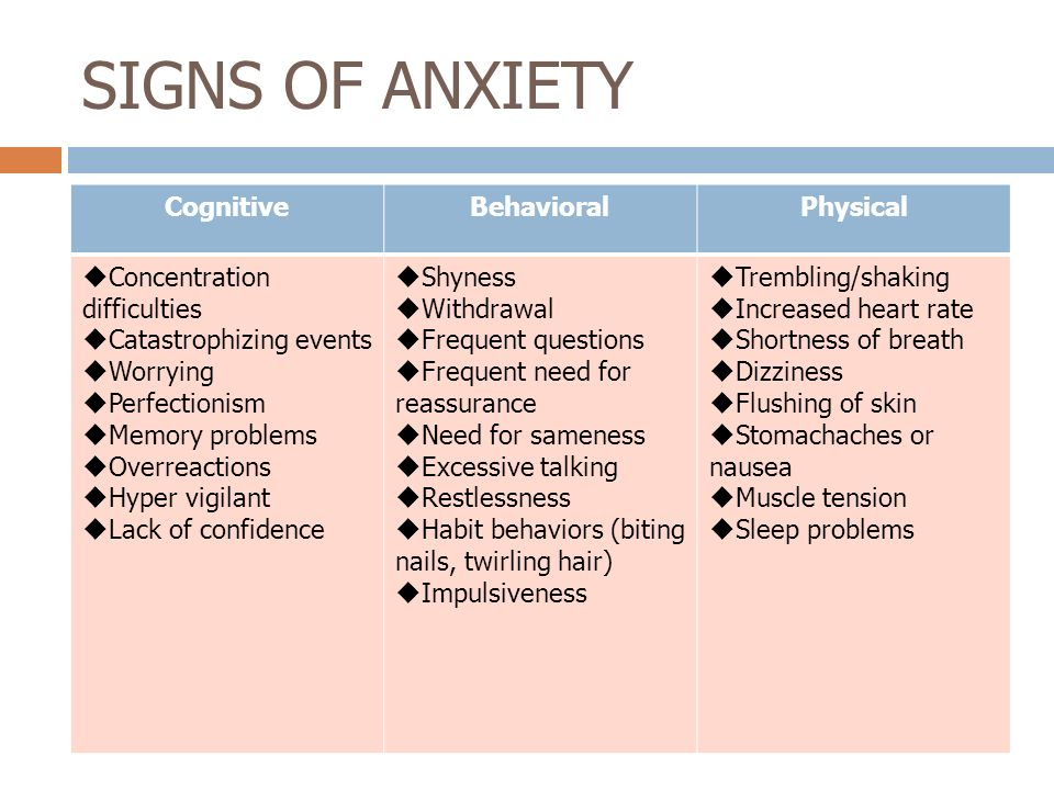 SIGNS OF ANXIETY Cognitive Behavioral Physical