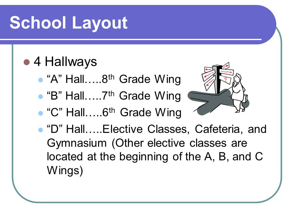 School Layout 4 Hallways A Hall…..8th Grade Wing