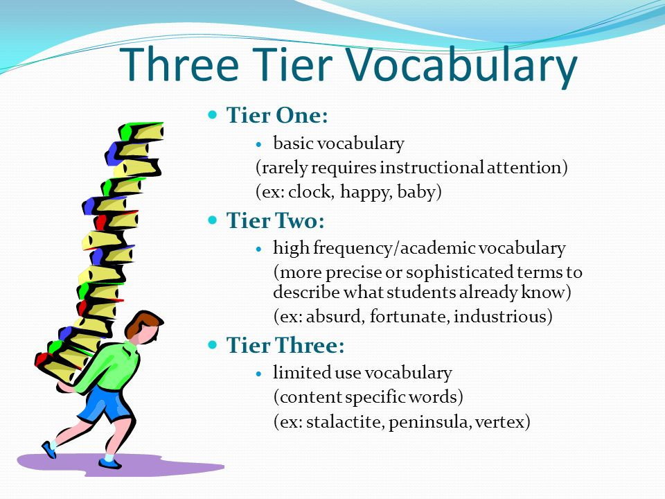 Three Tier Vocabulary Tier One: Tier Two: Tier Three: basic vocabulary