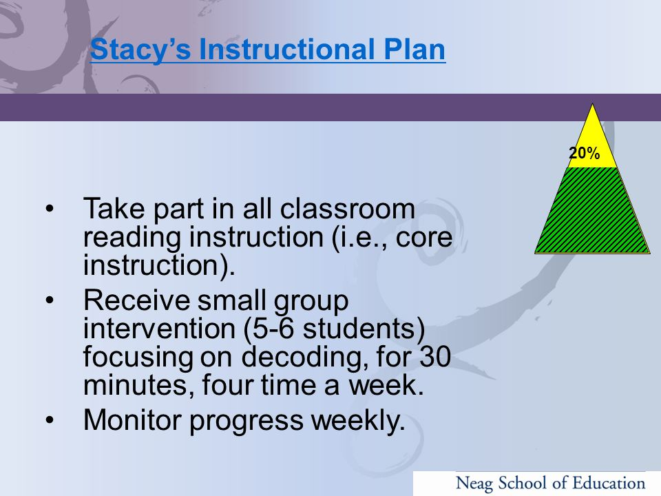 Stacy's Instructional Plan