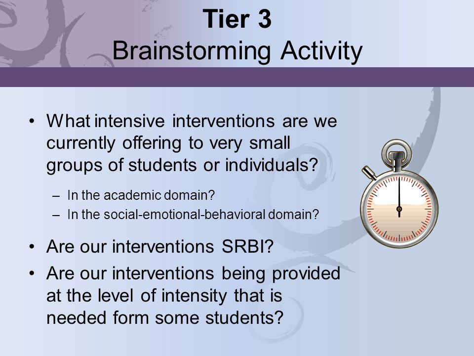 Tier 3 Brainstorming Activity