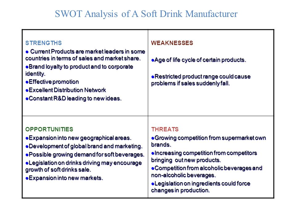 McDonald's SWOT Analysis and Recommendations