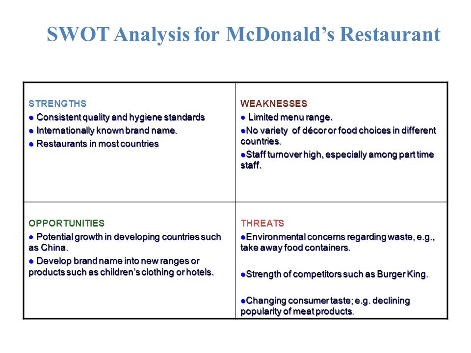 ALICIA'S MEXICAN RESTAURANT SWOT Analysis