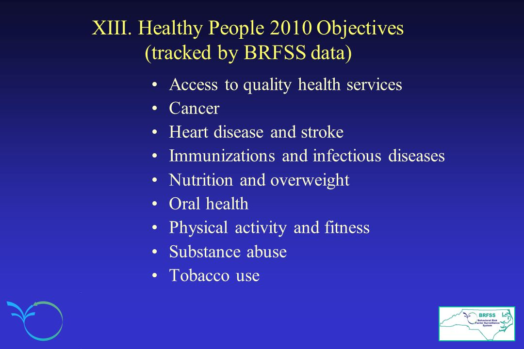 XIII. Healthy People 2010 Objectives (tracked by BRFSS data)