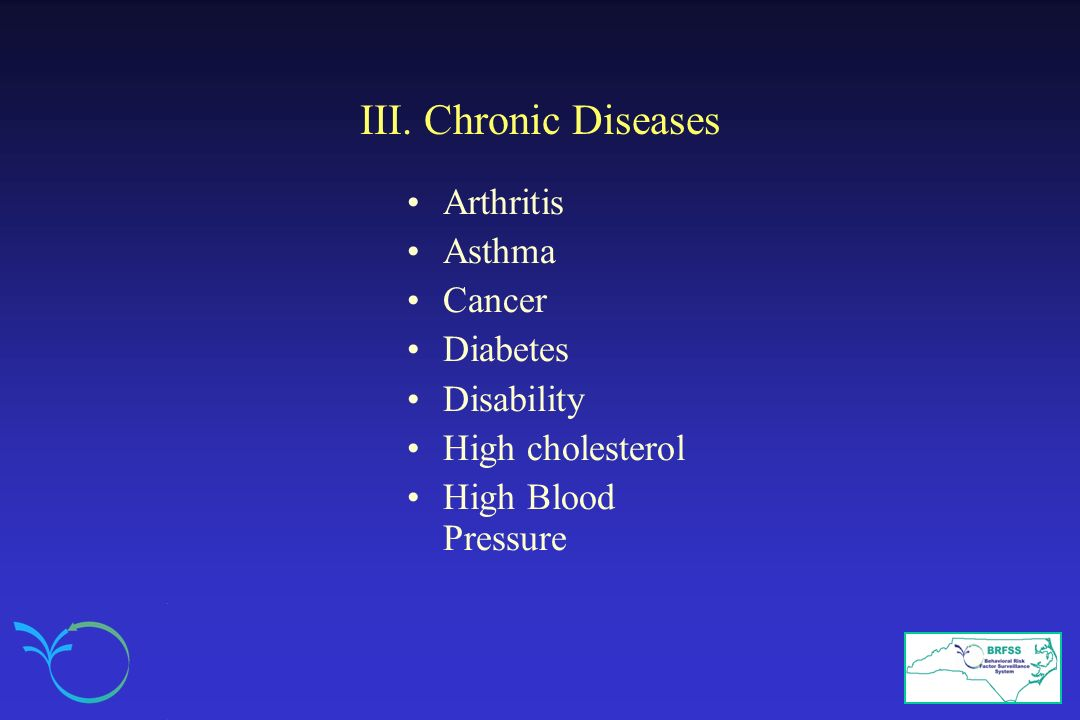 III. Chronic Diseases Arthritis Asthma Cancer Diabetes Disability