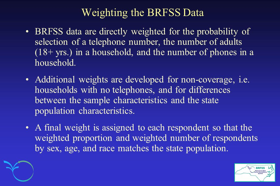 Weighting the BRFSS Data