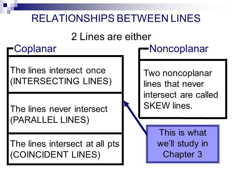 RELATIONSHIPS BETWEEN LINES