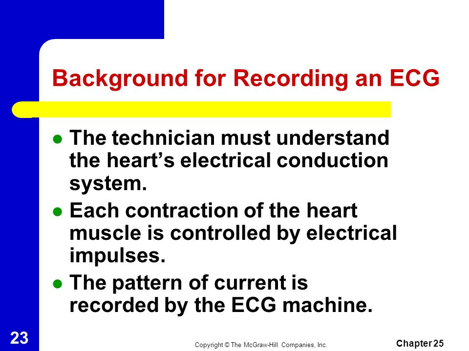 Background for Recording an ECG