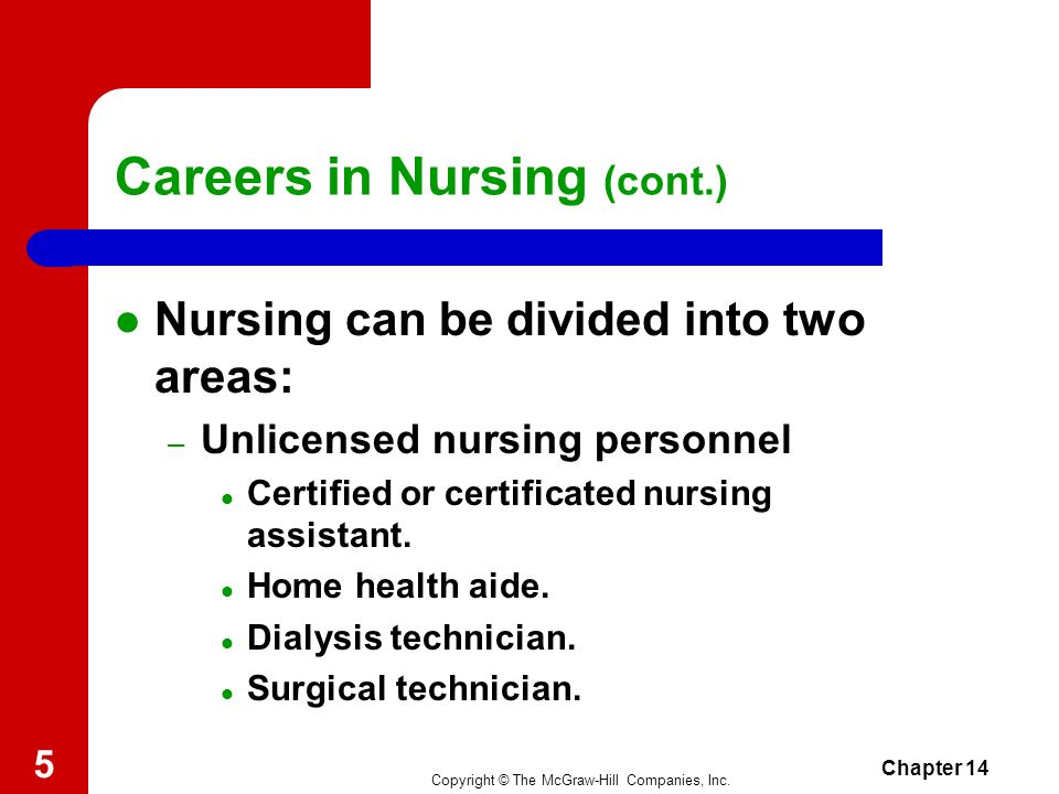 Careers in Nursing (cont.)
