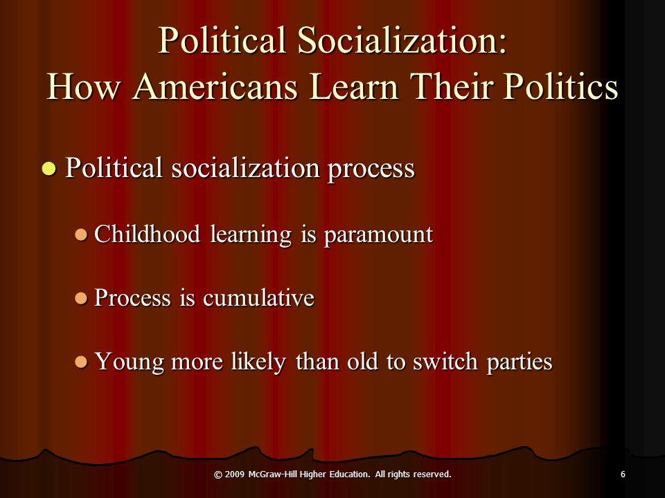 Political Socialization: How Americans Learn Their Politics