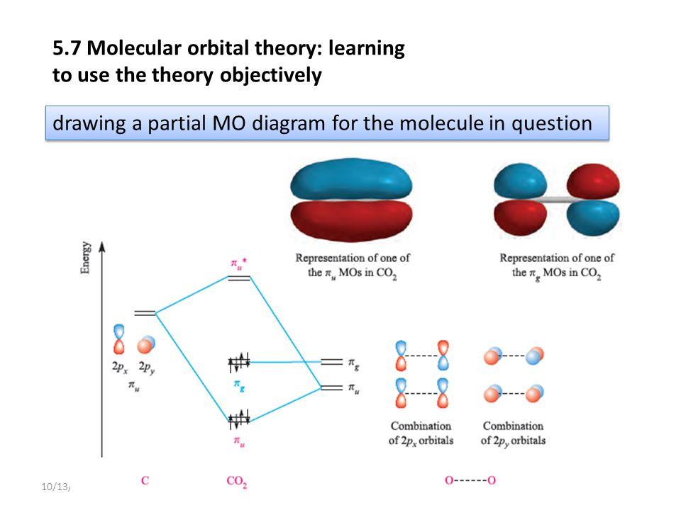 molecular orbital theory A brief, simple and descriptive introduction to quantum chemistry for students of organic chemistry.
